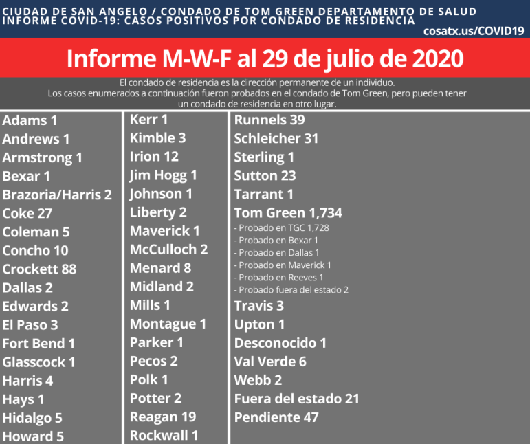 Spanish COVID-19 Report July 29, 2020_3