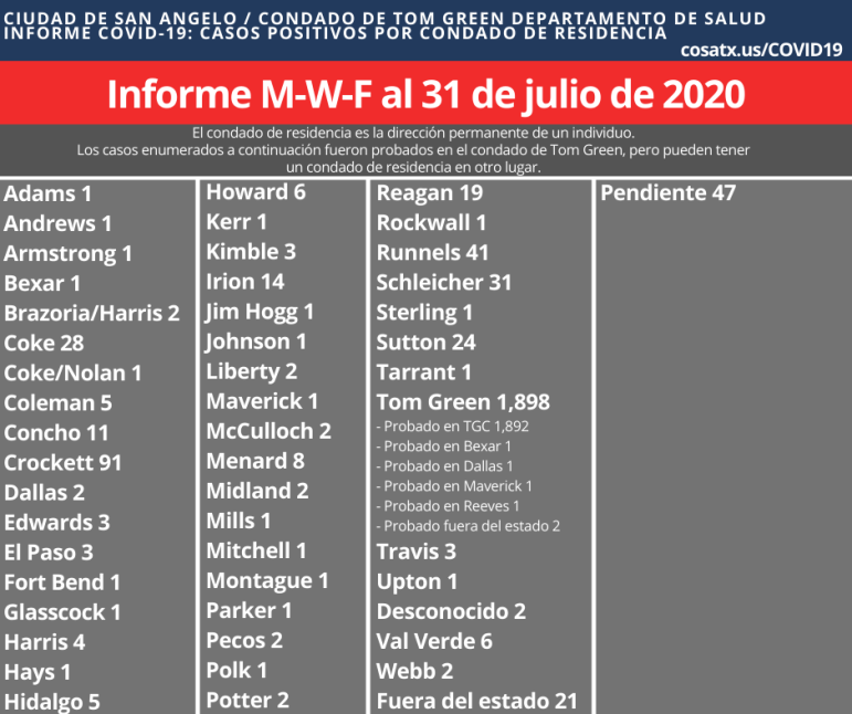 Spanish COVID-19 report July 31, 2020_3